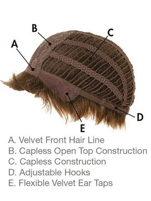 Brown Admirable Capless Wig With Feathered Ends  - Image 5
